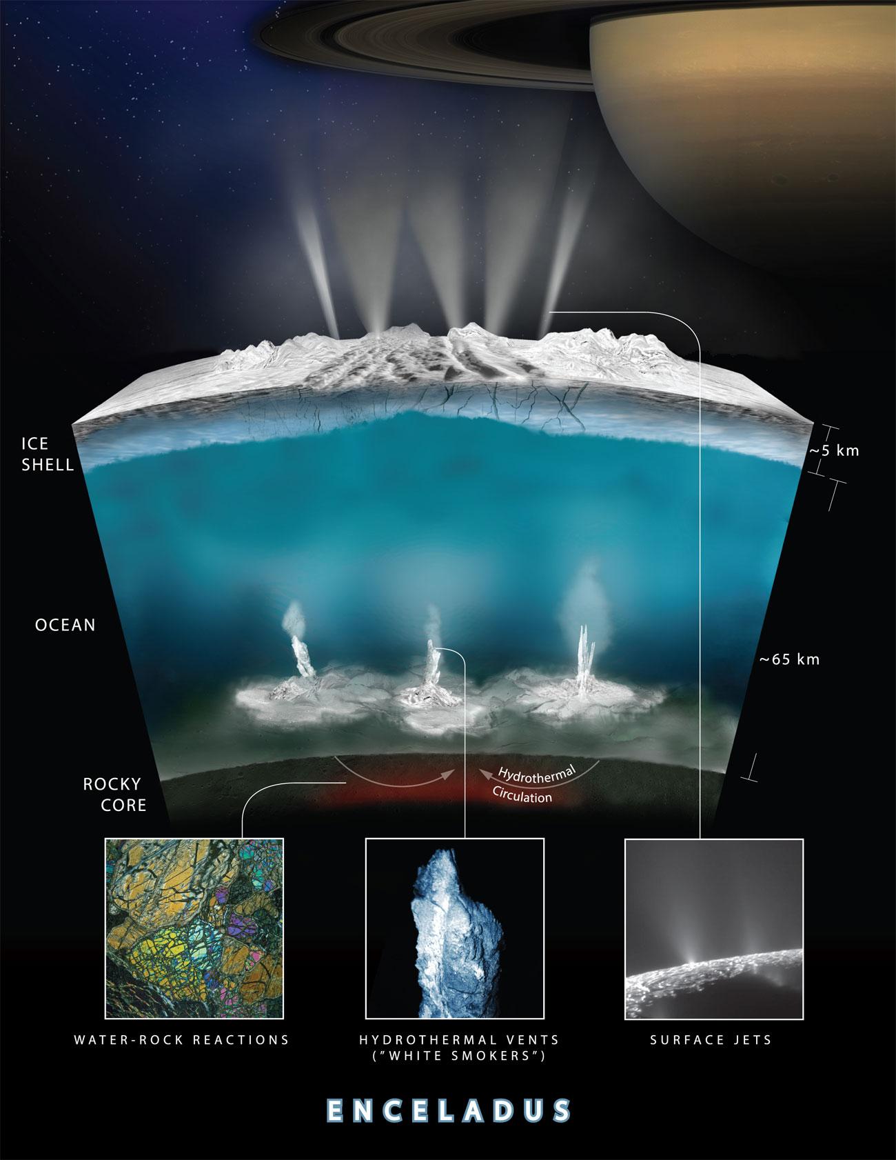 Encelāds