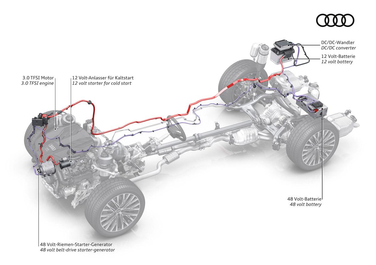 Audi 48 voltu piedziņas sistēma