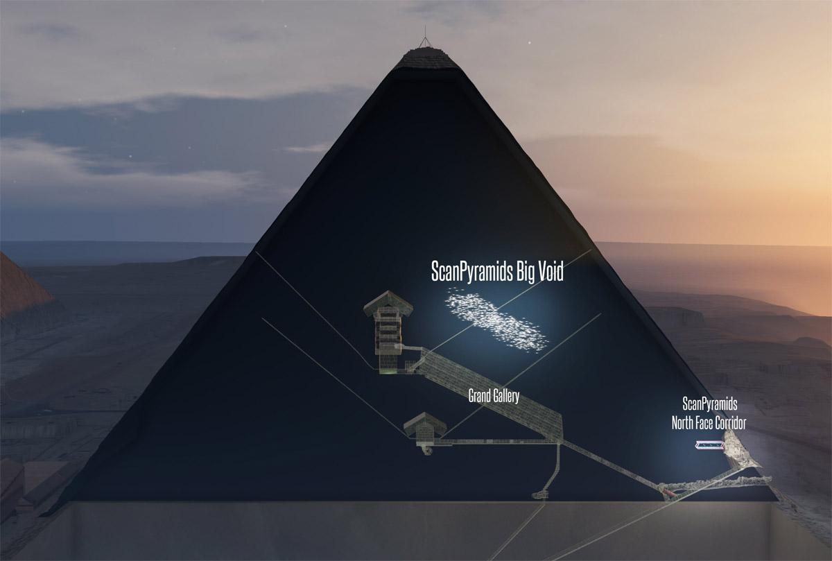 Piramīda
