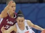 Чемпионат Европы по баскетболу: Латвия - Испания