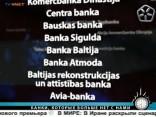 Банки, которых больше нет с нами