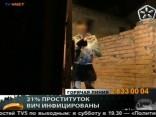 21% проституток в Риге инфицированы