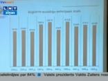 Maizītis: noziedzības līmenis kopumā nepieaug, tendences ir stabilas