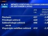 Bruto alga Latvijā sarukusi par 2%