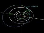 Cik bīstams ir asteroīds, kas tuvojas zemei?