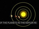 Google neirotīkls palīdz NASA atklāt jaunas eksoplanētas